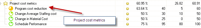 Business Development Metrics